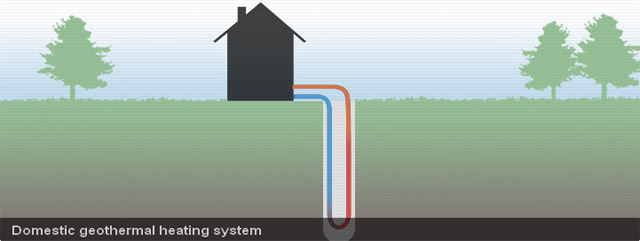 Cornwall Ground Source Heat Pumps