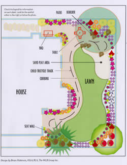 Landscape Gardener Taunton